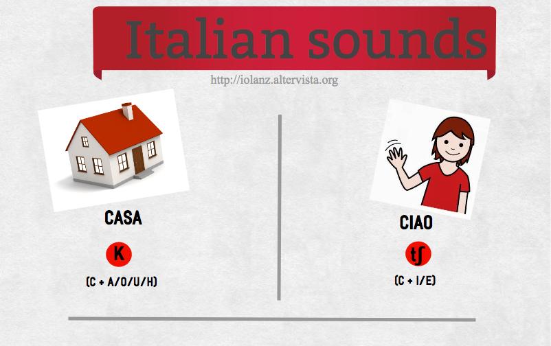 sound ck